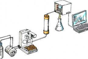 hplc ve ilac sanayinde uygulamalari 290x195 - HPLC ve İlaç Sanayinde Uygulamaları