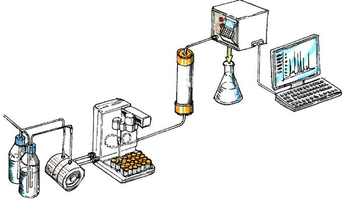 HPLC ve İlaç Sanayinde Uygulamaları