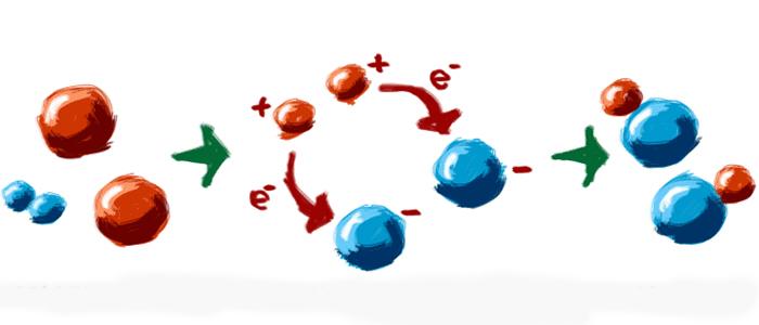 Kenetlenme Reaksiyonlarında Homojen Katalizörler