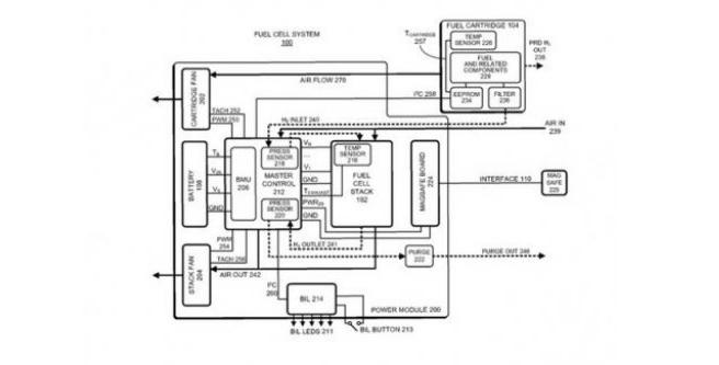 Apple az giden şarja hidrojen ile çözüm buldu