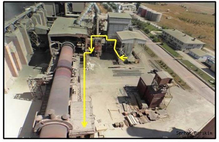 Kars Çimento'DA SNCR Teknolojisi