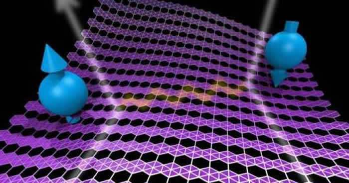 2 Boyutlu Bor Atomları Süper İletkenlik Kazanıyor