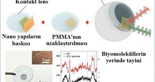 arastirmacilar glukoz duyarli kontakt lens kesfettiklerini duyurdular 310x165 - Araştırmacılar Glukoz Duyarlı Kontakt Lens Keşfettiklerini Duyurdular