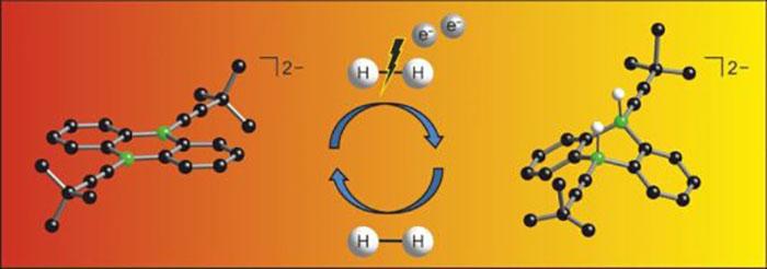 Ametal Katalizörlerin Hidrojen Molekülüne Parçalanması