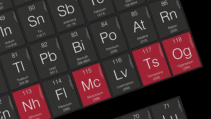 Yeni Bir Elemente İsim Verme Şansın Var mı?