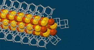 dunyanin en kucuk elmaslari uc atom genisliginde tellere donustu 310x165 - Dünyanın en küçük elmasları üç atom genişliğinde tellere dönüştü