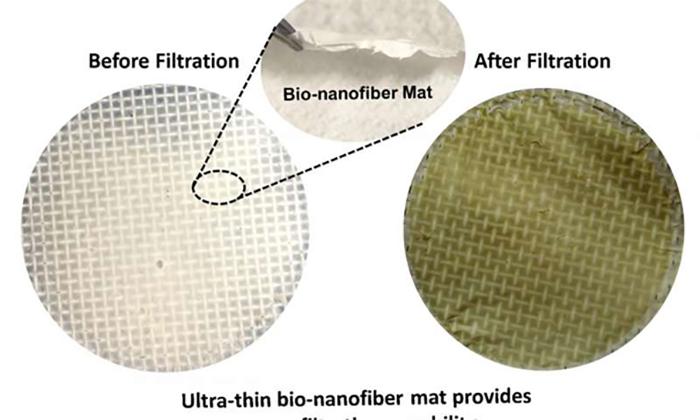 Mevcut Filtreler ile Tutulamayan Kimyasallar için Soya Bazlı Yeni Nesil Filtreler