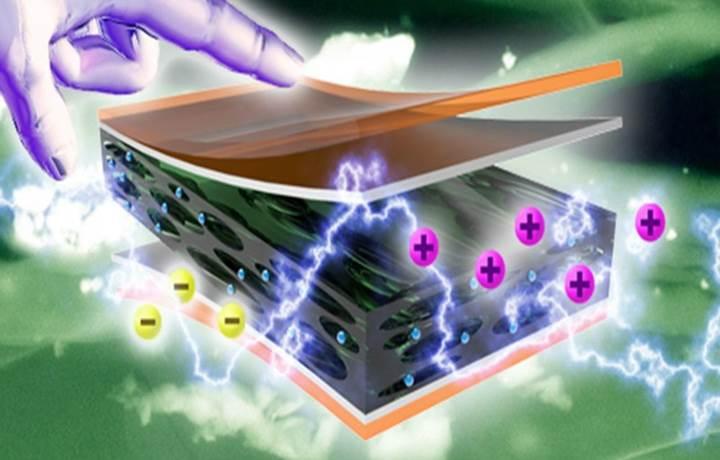 Yeni nanoteknoloji sayesinde insan hareketlerinden enerji elde edilebilecek