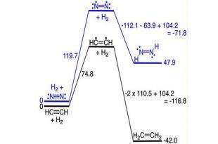 dinitrojenin uclu bag kuvvetinin sirri 310x205 - Dinitrojenin Üçlü Bağ Kuvvetinin Sırrı