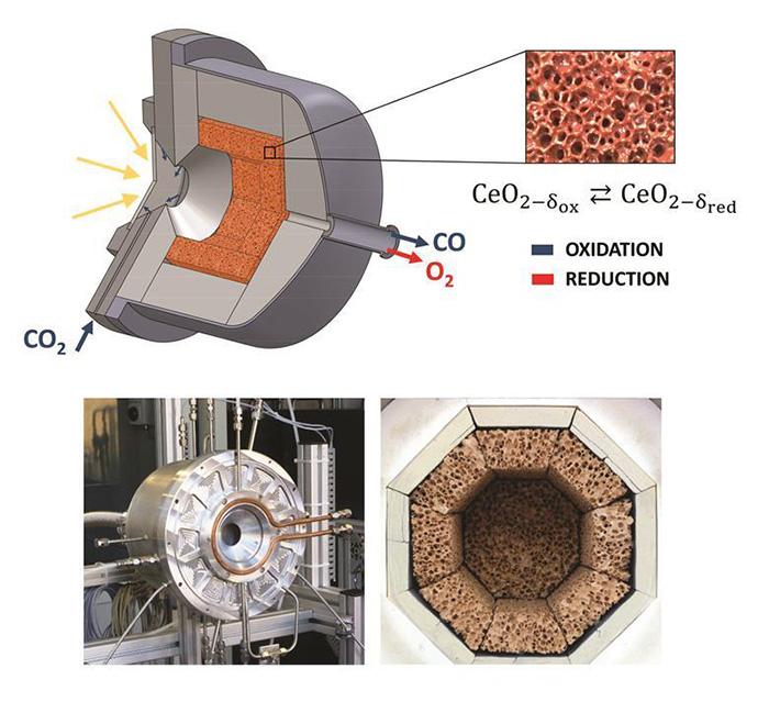 Güneş reaktörü, karbondioksiti yakıt için ayıracak