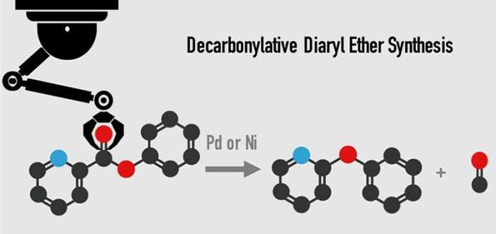 Metal Katalizleri Kullanılarak Esterlerden Eter Eldesi için Devrim Proses