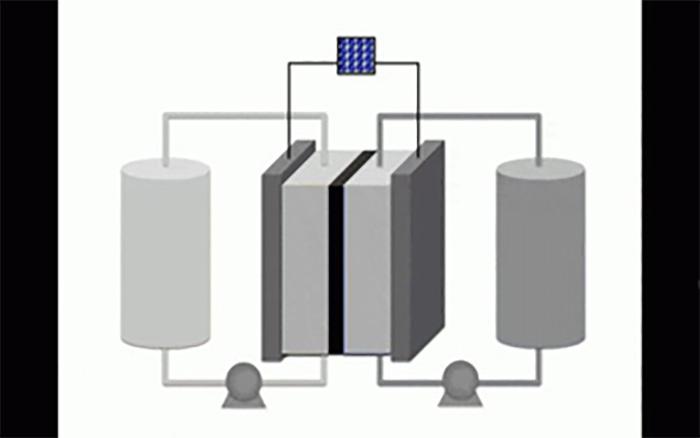 Stabil Enerji Depolama Alanındaki Gelişmeler