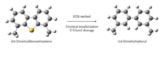 Yakıtlardaki sülfürü uzaklaştıran gelişmiş bir reaksiyon