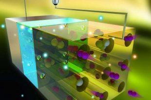 atmosferik azot tarafindan calistirilan pil prototipi 310x205 - Atmosferik azot tarafından çalıştırılan pil prototipi