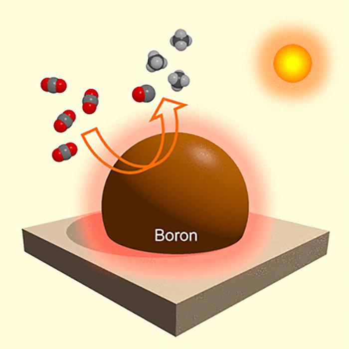 Karbondioksitin Dönüştürülmesi için Elemental Bor Etkili Bir Fototermal Katalizör