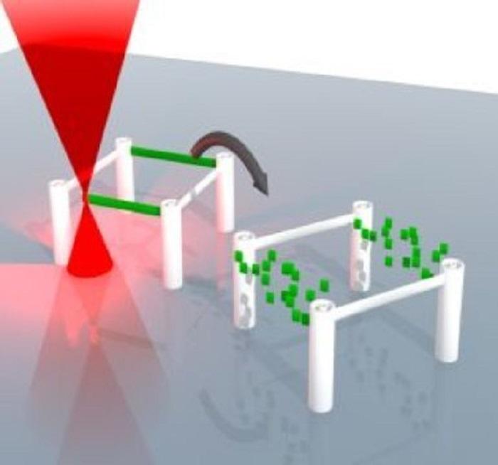 3D Baskı için Silinebilir Mürekkep