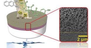 nanopartikul turlerini filtreleyen su bazli geri donusumlu membran 310x165 - Nanopartikül Türlerini Filtreleyen Su Bazlı Geri Dönüşümlü Membran