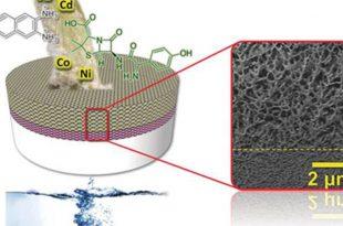 nanopartikul turlerini filtreleyen su bazli geri donusumlu membran 310x205 - Nanopartikül Türlerini Filtreleyen Su Bazlı Geri Dönüşümlü Membran