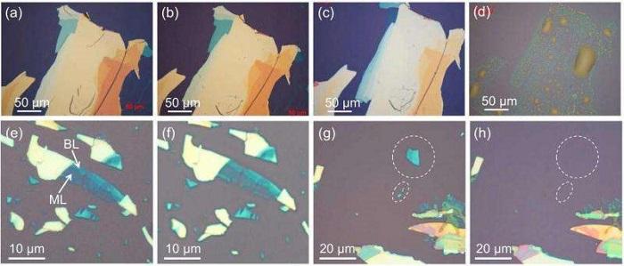 Siyah Fosfor Deaerasyona Uğramış Suya Etki Etmez