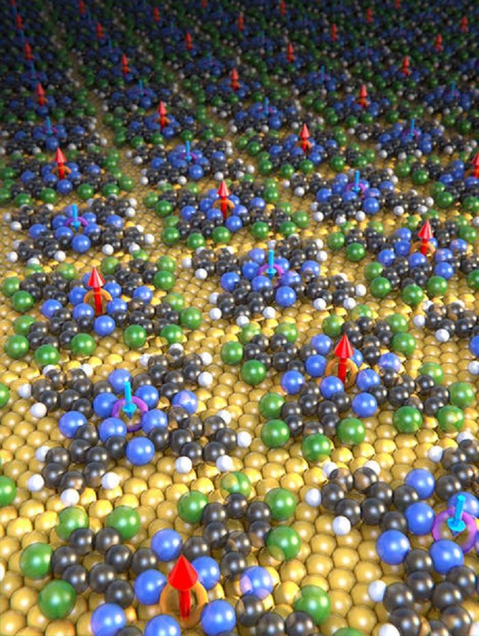 Geleceğin Kuantum Teknolojileri için Geliştirilen İnce Manyetik Malzemeler
