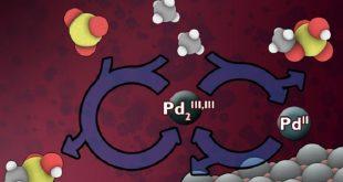 abdli arastirmacilar alevlenerek bosa giden metan gazini kullanmak icin ucuz bir yol buldular 310x165 - ABD'li Araştırmacılar Alevlenerek Boşa Giden Metan Gazını Kullanmak için Ucuz Bir Yol Buldular