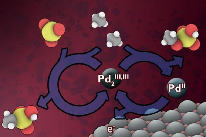 ABD'li Araştırmacılar Alevlenerek Boşa Giden Metan Gazını Kullanmak için Ucuz Bir Yol Buldular