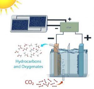 co2i etanol etilene donusturen yakit sistemi 300x285 - co2i-etanol-etilene-donusturen-yakit-sistemi