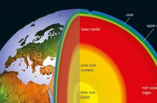 element yogunlugu modeli dunyanin olusumuna isik tutuyor 310x205 - Element Yoğunluğu Modeli Dünya'nın Oluşumuna Işık Tutuyor