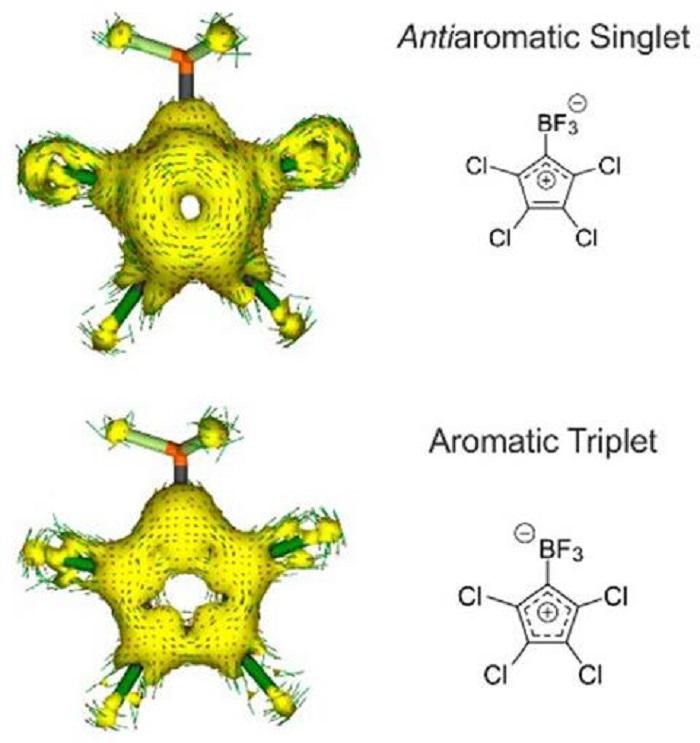 en kucuk aromatik molekul onceki orneklere golge dusuruyor - En Küçük Aromatik Molekül Önceki Örneklere Gölge Düşürüyor