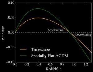 karanlik enerji tartismalari yeniden duzenleniyor 300x232 - karanlik-enerji-tartismalari-yeniden-duzenleniyor