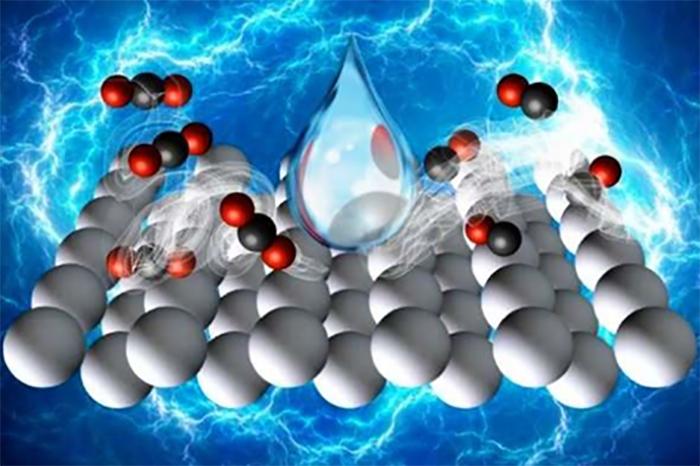 Su ve Elektrik Kullanarak Karbondioksiti Karbonmonoksite Dönüştürme