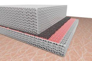 cift tarafli dokunan kumas sizi hem serin hem de sicak tutabilir 310x205 - Çift Taraflı Dokunan Kumaş Sizi Hem Serin Hem de Sıcak Tutabilir