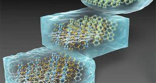 elektronlar nasil cam haline gelir 310x165 - Elektronlar Nasıl Cam Haline Gelir?