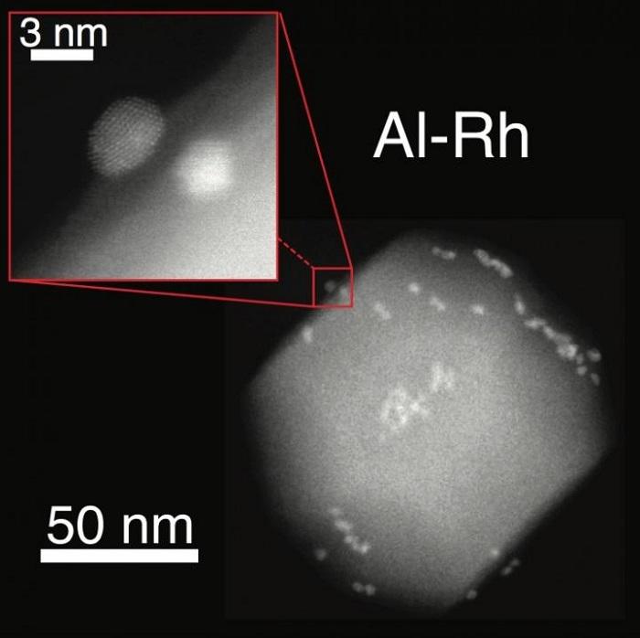 Fotokataliz için Plazmonik Platform, Spektroskopi