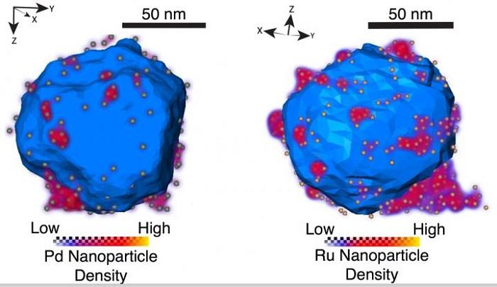 fotokataliz icin plazmonik platform spektroskopi - Fotokataliz için Plazmonik Platform, Spektroskopi