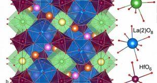 bilim adamlari yeni bir fosfor sentezliyor 310x165 - Bilim Adamları Yeni Bir Fosfor Sentezliyor