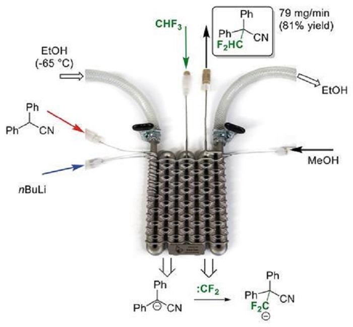 Paslanmaz Çelik, Diflorometilasyon Üzerindeki Baskıyı Azaltıyor!