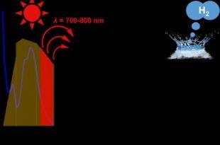 su uzerinde gunes isiginin kizil ve yakin kizilotesi bolgelerini kullanarak hidrojen yakiti eldesi 310x205 - Su Üzerinde Güneş Işığının Kızıl ve Yakın Kızılötesi Bölgelerini Kullanarak Hidrojen Yakıtı Eldesi