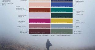 csi international 2018 icin renk analizlerini acikladi 310x165 - CSI Internatıonal 2018 için Renk Analizlerini Açıkladı