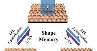 sekil hafizali gozenekli polimer filmler 310x165 - Şekil Hafızalı Gözenekli Polimer Filmler