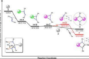 uranyum plastigin icine yerlestirilebilir mi 310x205 - Uranyum Plastiğin İçine Yerleştirilebilir mi?