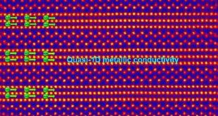 2 d metalik iletkenlik icin ayristirma kristalleri 310x165 - 2-D Metalik İletkenlik için Ayrıştırma Kristalleri