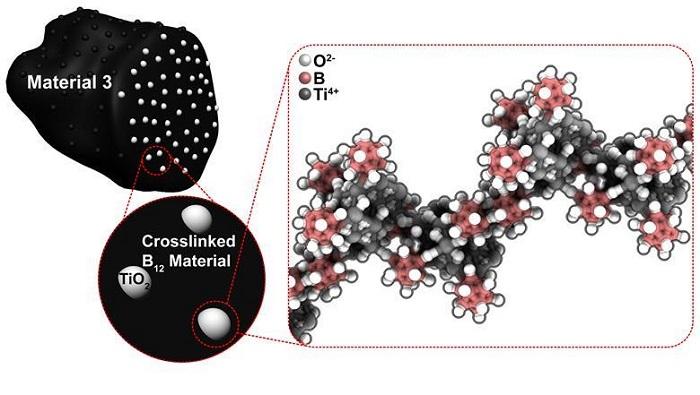 Bor Kümeleri Titanyum Oksiti Siyaha Dönüştürüyor