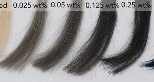 grafen boya ile sadece 10 dakikada daha saglikli saclar 310x165 - Grafen Boya ile Sadece 10 Dakikada Daha Sağlıklı Saçlar