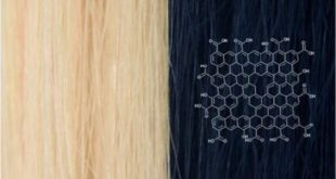 grafen icin yeni bir kullanim daha iyi sac boyalari yapimi 310x165 - Grafen için Yeni Bir Kullanım: Daha İyi Saç Boyaları Yapımı