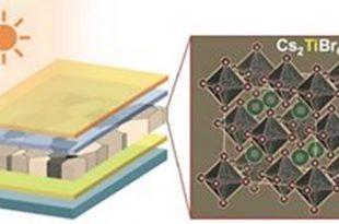 guvenli titanyum perovskit gunes pillerinde toksik kursunun yerini alabilir 310x205 - Güvenli Titanyum, Perovskit Güneş Pillerinde Toksik Kurşunun Yerini Alabilir