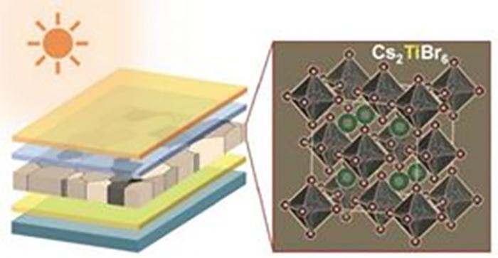 Güvenli Titanyum, Perovskit Güneş Pillerinde Toksik Kurşunun Yerini Alabilir