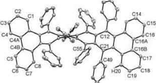 kivrilmis molekul yeni rekorunu kaydetti 310x165 - Kıvrılmış Molekül Yeni Rekorunu Kaydetti
