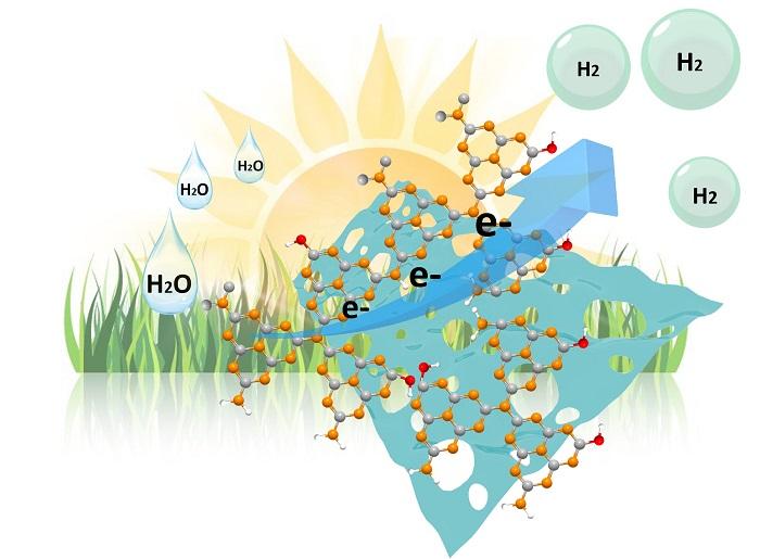 metal icermeyen fotokatalistlerin verimliligini arttiran nanoyapi - Metal İçermeyen Fotokatalistlerin Verimliliğini Arttıran Nanoyapı