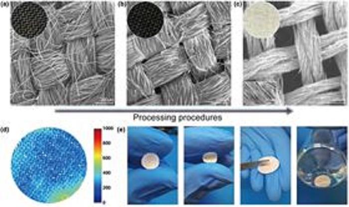 seramik tekstil kati hal pillere esneklik sagliyor 1 - Seramik 'Tekstil' Katı Hal Pillere Esneklik Sağlıyor
